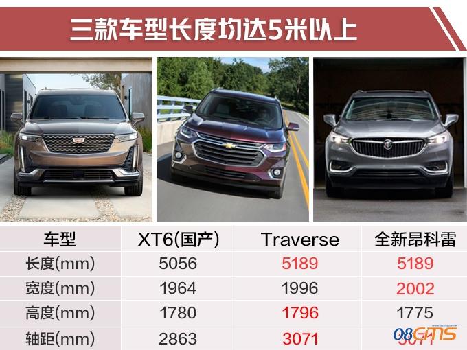 上汽通用推3款7座SUV 搭2.0T+9AT最快7月上市-图1