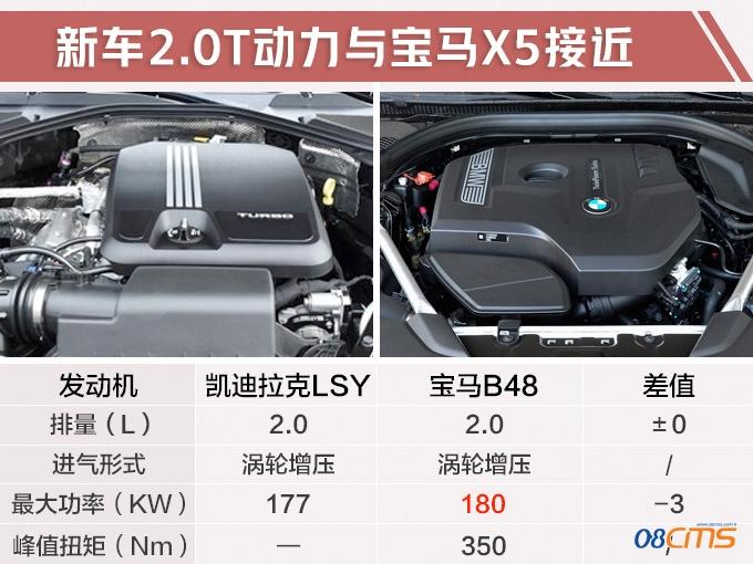 上汽通用推3款7座SUV 搭2.0T+9AT最快7月上市-图3