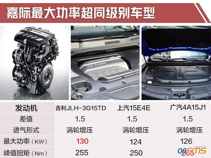 最省油的MPV 9.98万就能入手吉利嘉际值不值-图1