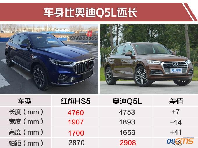 红旗2019年将推5款新产品 大SUV+电动车+跑车-图4
