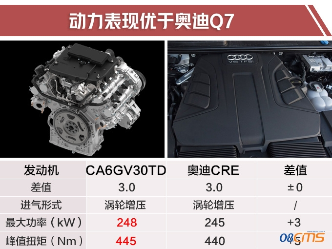 红旗2019年将推5款新产品 大SUV+电动车+跑车-图7