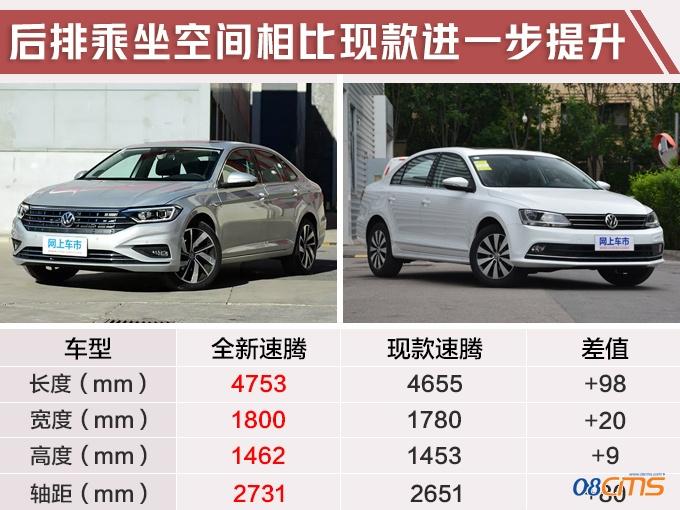 7款新车本周集中开卖 5万元就能买高性价比SUV-图5